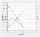 xm430-w210_property curves.png