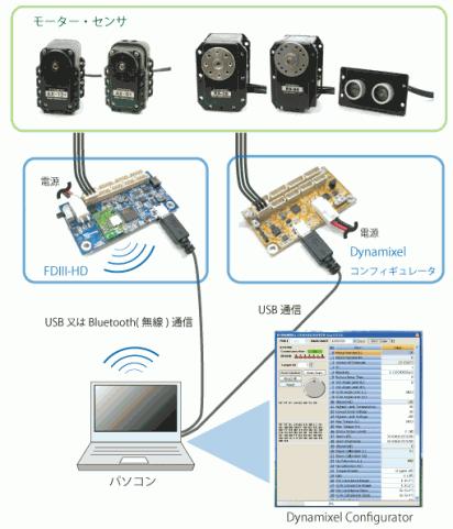 www.besttechnology.co.jp_fck200912031951039e0b50be55fa7af6.png