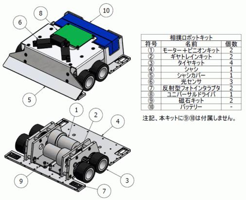 BTA031 LIST.png